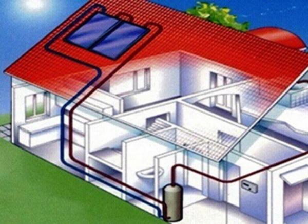 Этиленгликоль для систем отопления